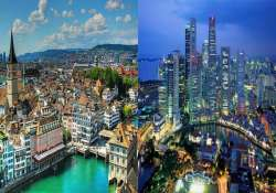 top 10 healthiest cities of the world