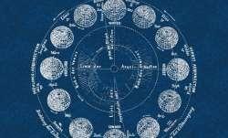 Horoscope March 21, 2021