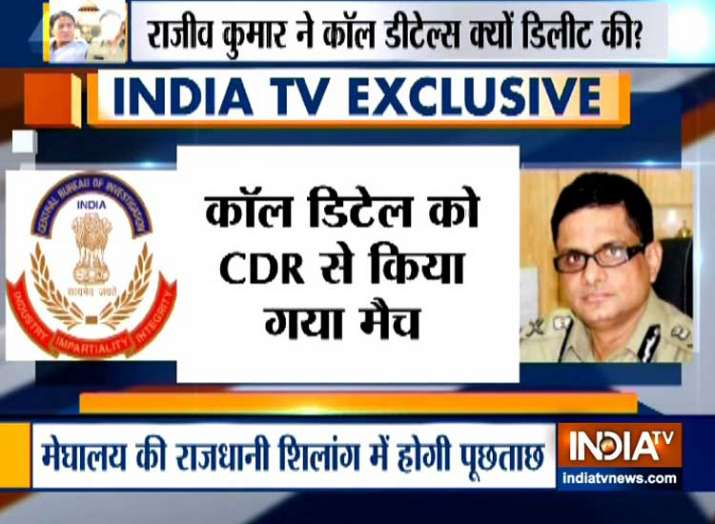 Rajeev Kumar deleted 80% call records